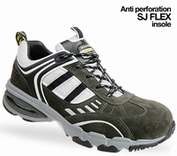 OUTLET! Safety Jogger werkschoenen prorun SRA